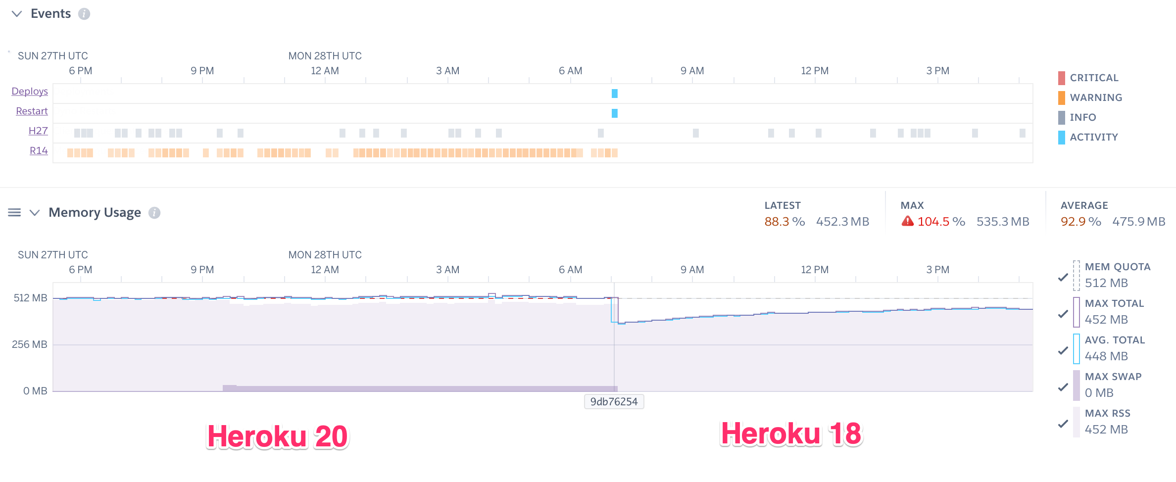 Two workers on Heroku with jemalloc heroku-18 vs heroku-20